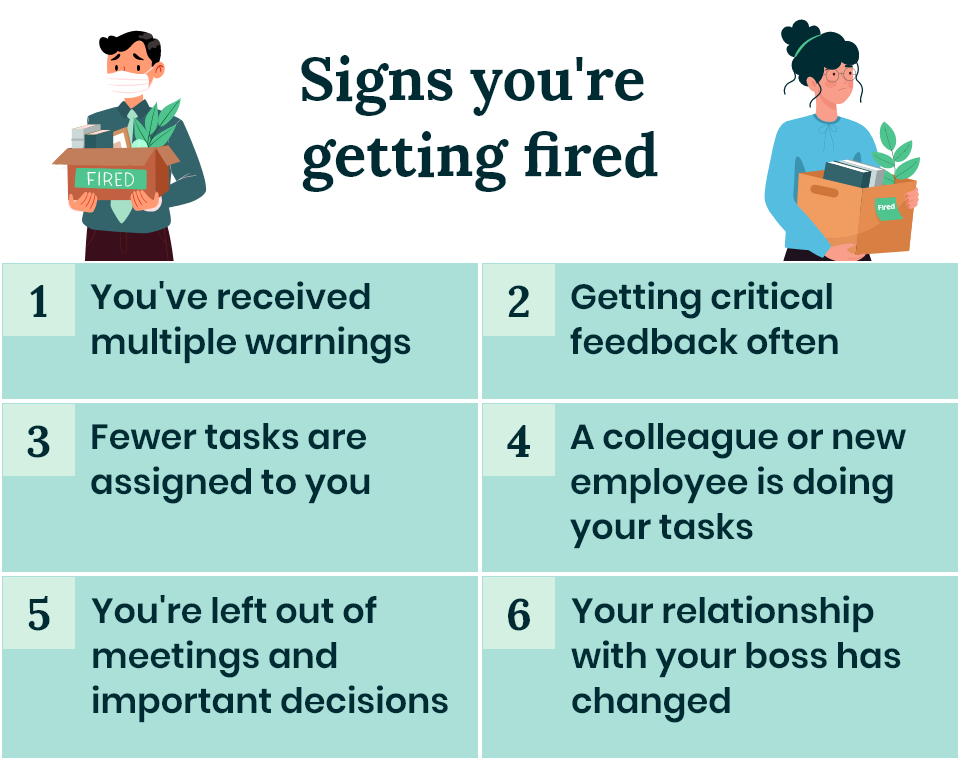 Signs you're on the verge of getting fired