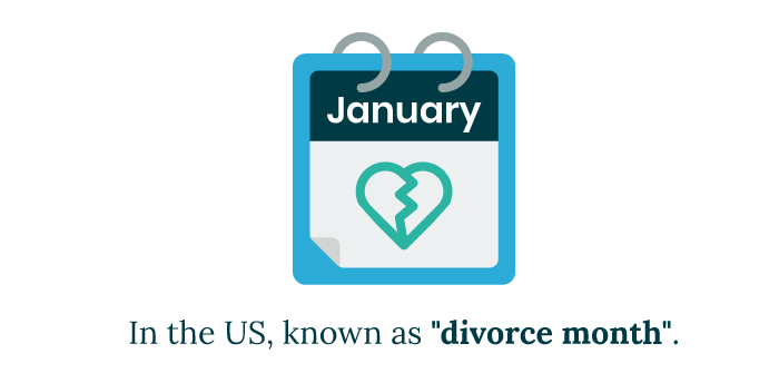January known as divorce month in the USA