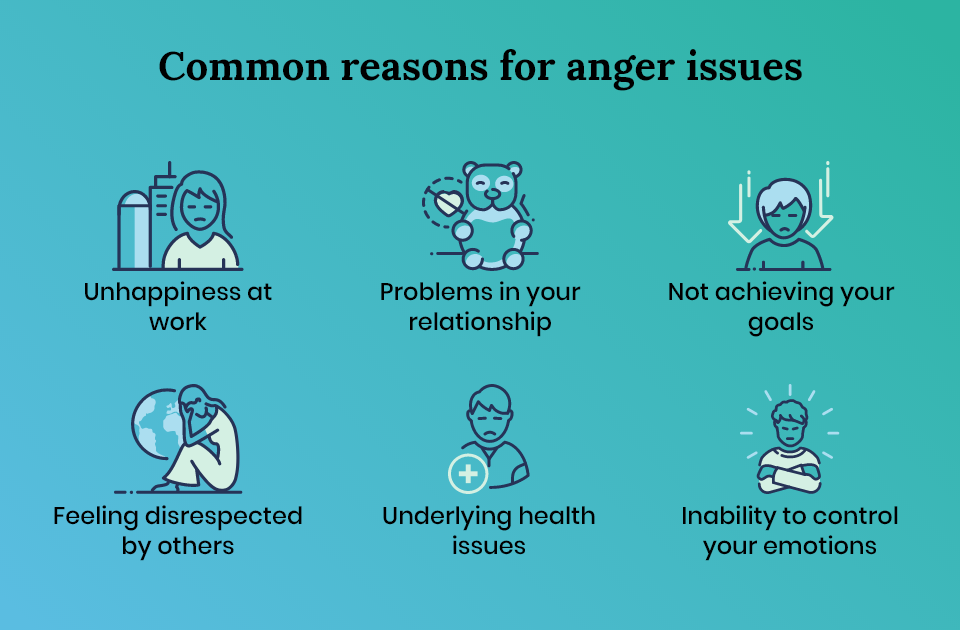 Common reasons for anger issues