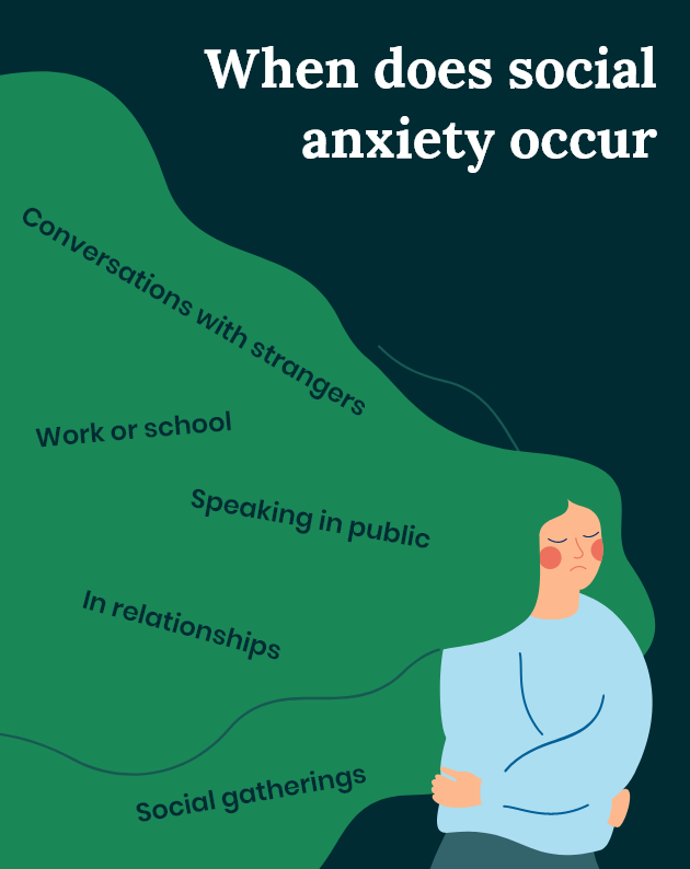 When does social anxiety occur