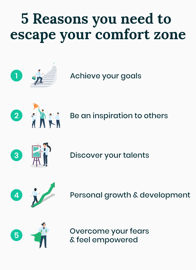 Reasons to escape your comfort zone infographic