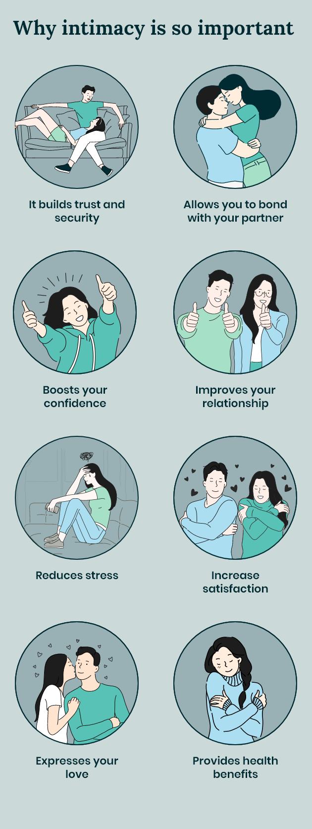 Why intimacy is so important - infographic