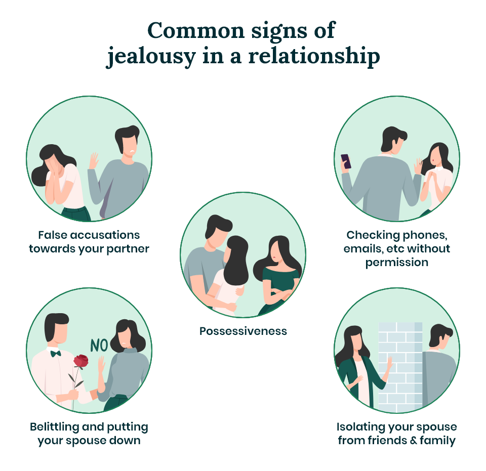 Common signs of jealousy
