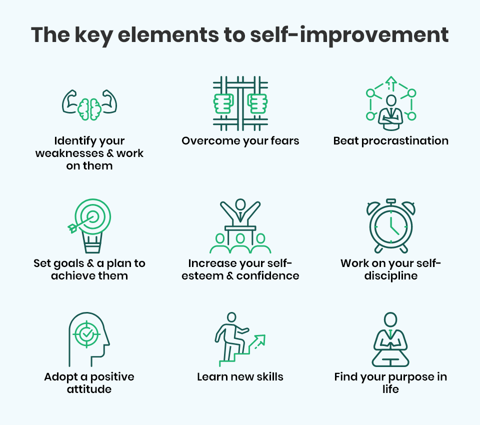 Key elements of self-improvement