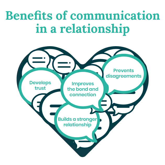 Benefits of communication in a relationship